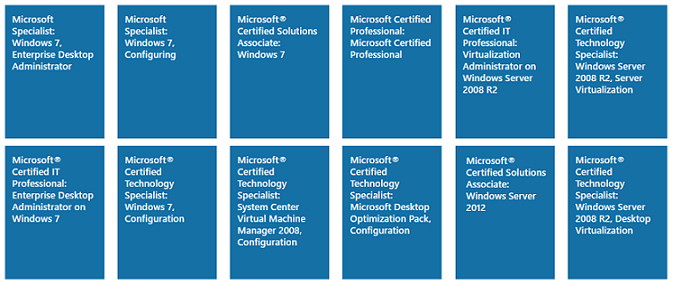 Microsoft Certifications Kyle Wise