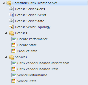 ComTrade Citrix License Server Monitoring Node