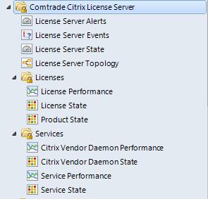 ComTrade Citrix License Server Monitoring Node